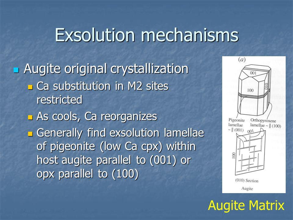 Exsolution mechanisms