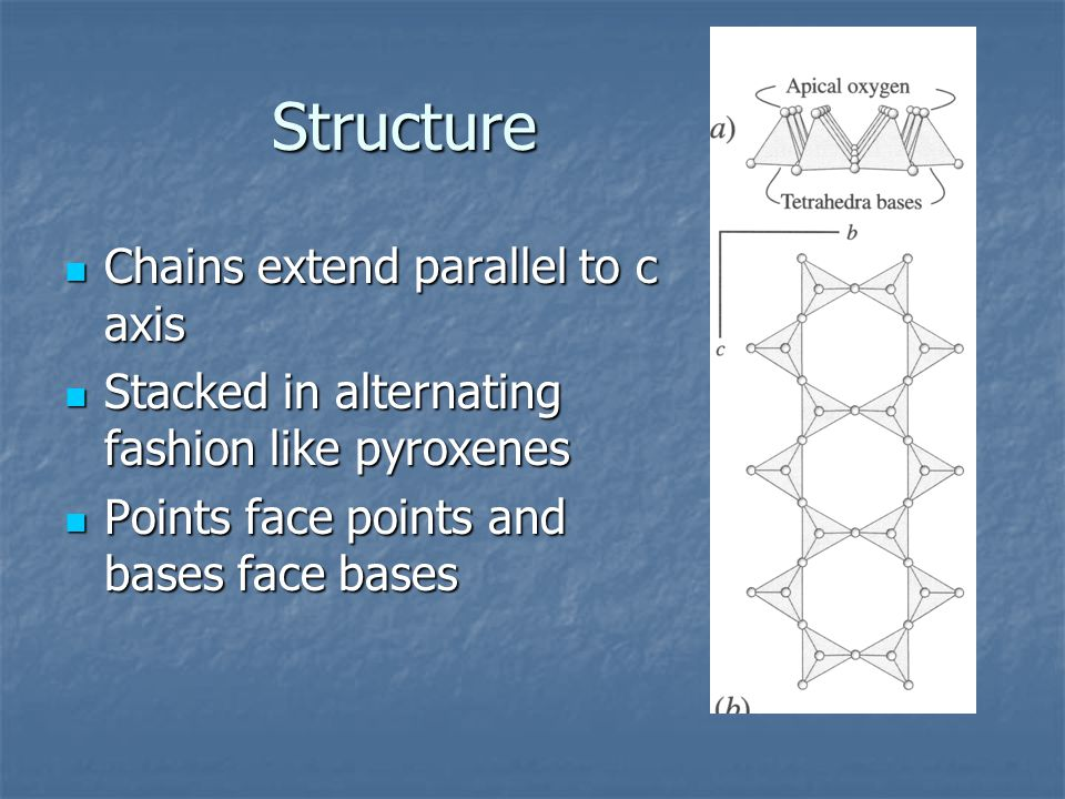 Structure Chains extend parallel to c axis