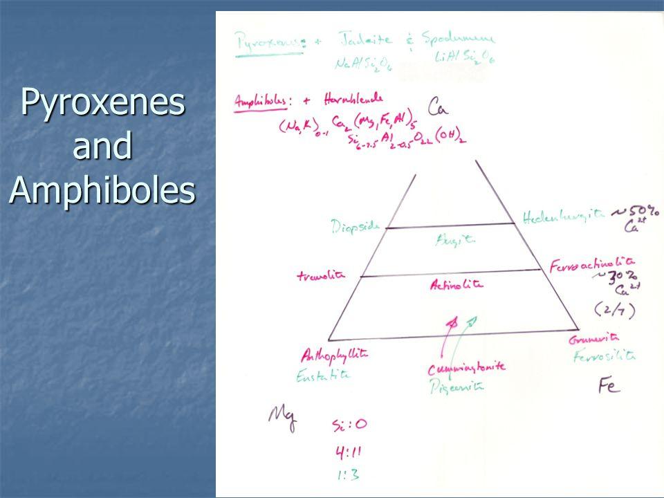 Pyroxenes and Amphiboles