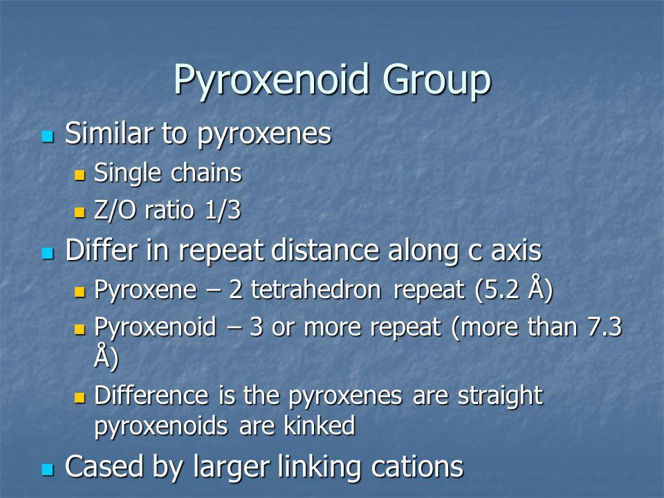 Pyroxenoid Group Similar to pyroxenes
