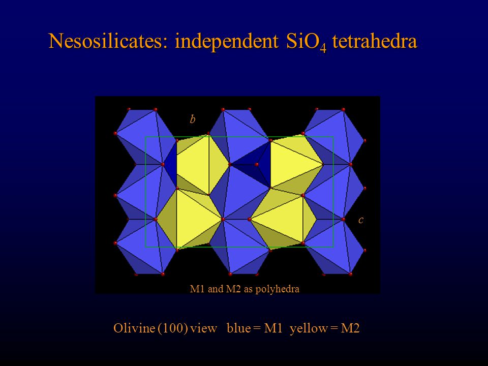 Nesosilicates: independent SiO4 tetrahedra
