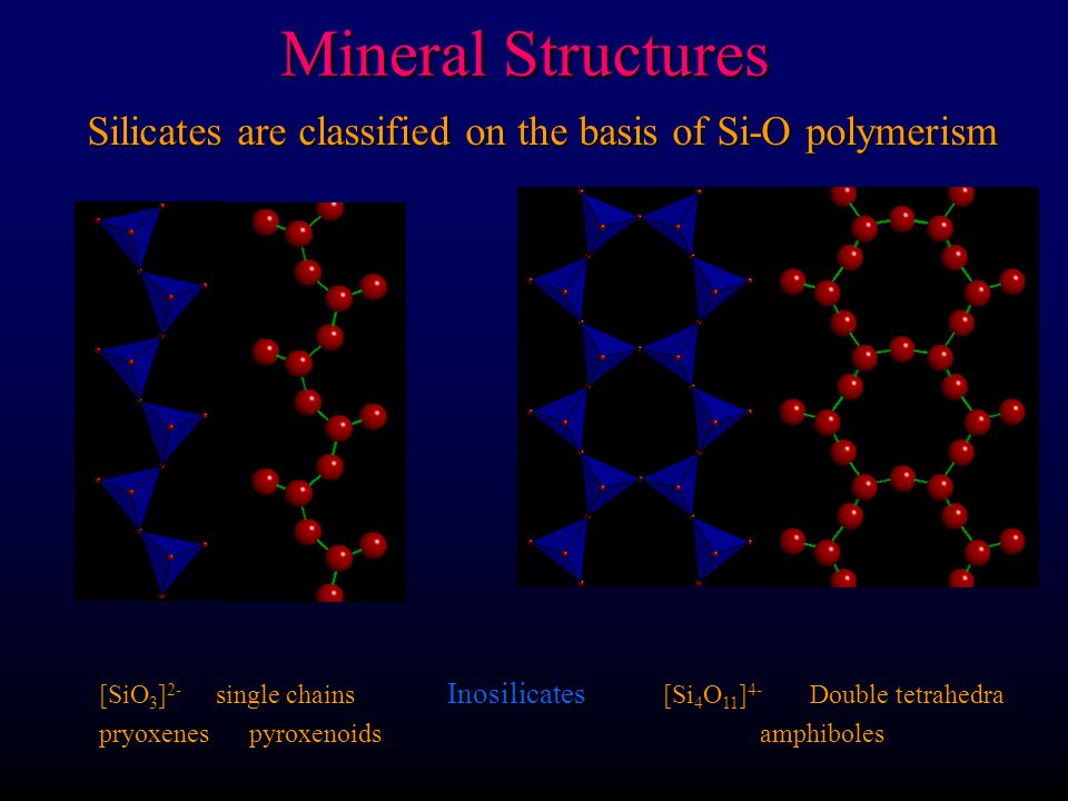 Silicates are classified on the basis of Si-O polymerism