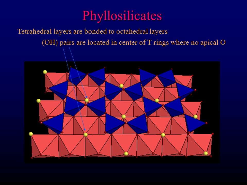 Phyllosilicates Tetrahedral layers are bonded to octahedral layers