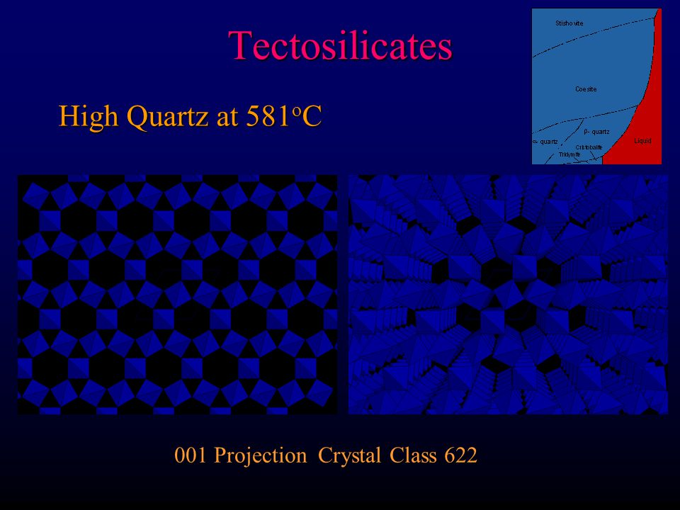 Tectosilicates High Quartz at 581oC 001 Projection Crystal Class 622