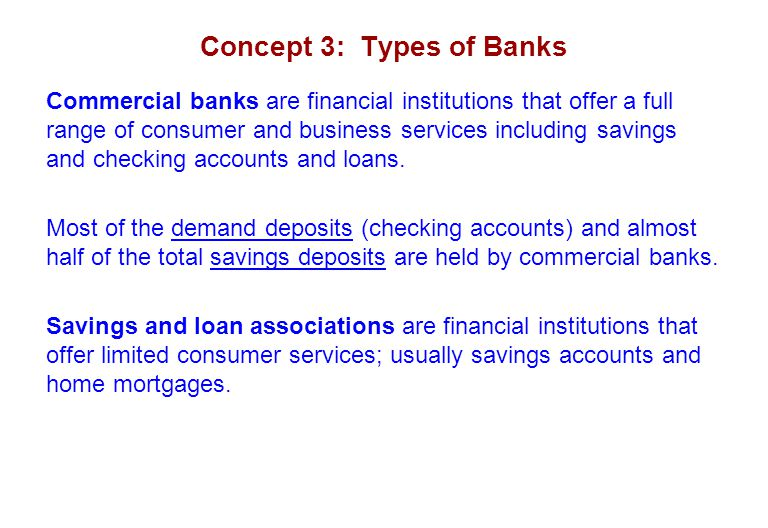 Concept 3: Types of Banks
