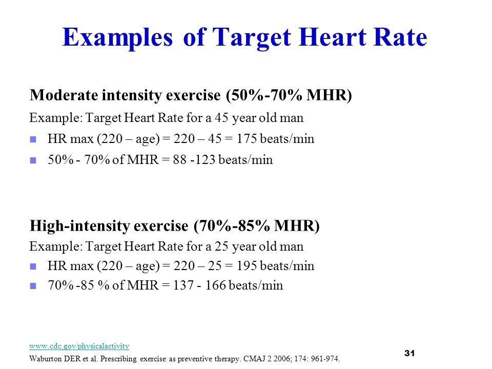 Examples of Target Heart Rate