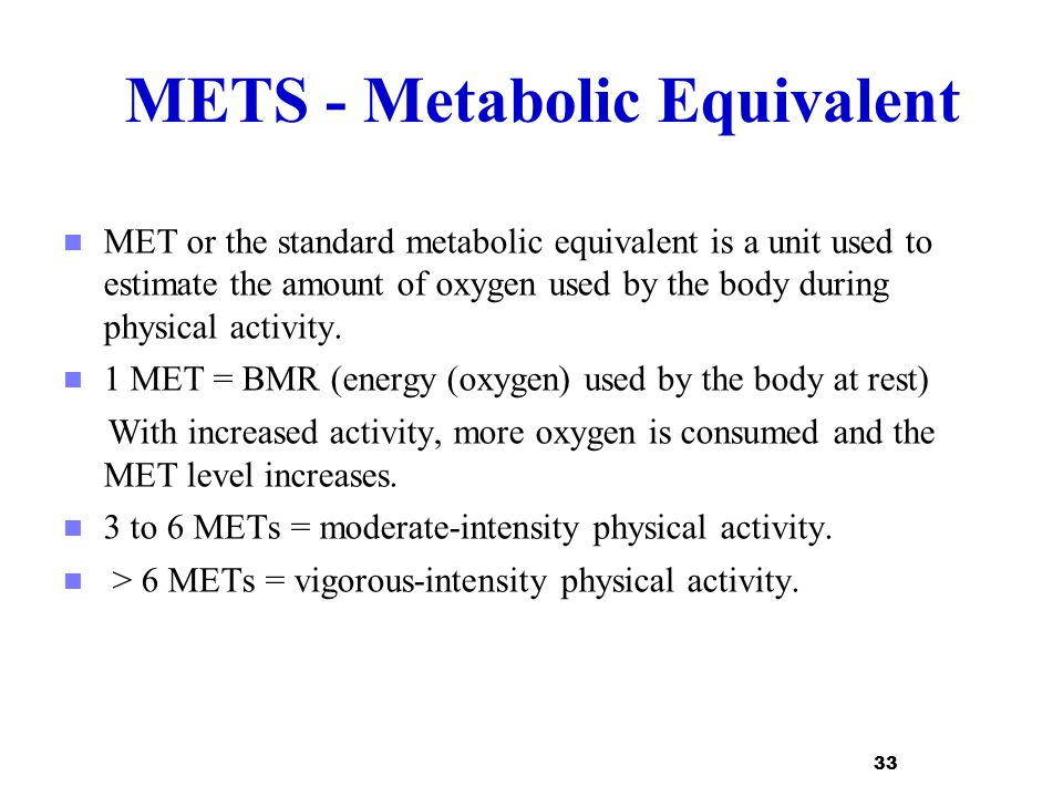 Module 2: Lifestyle Practices for Weight Management ...