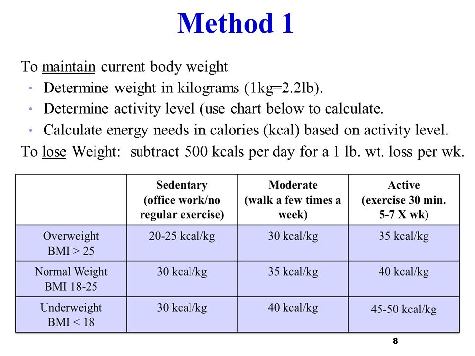Method 1 To maintain current body weight