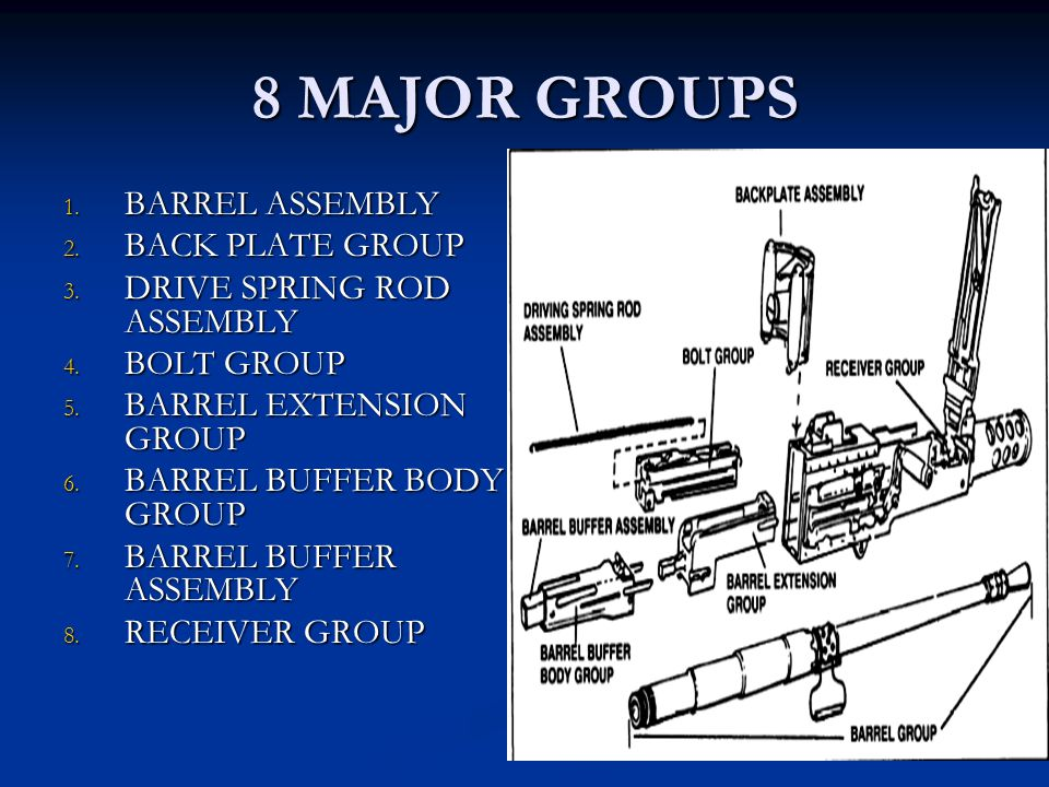 8 MAJOR GROUPS BARREL ASSEMBLY BACK PLATE GROUP