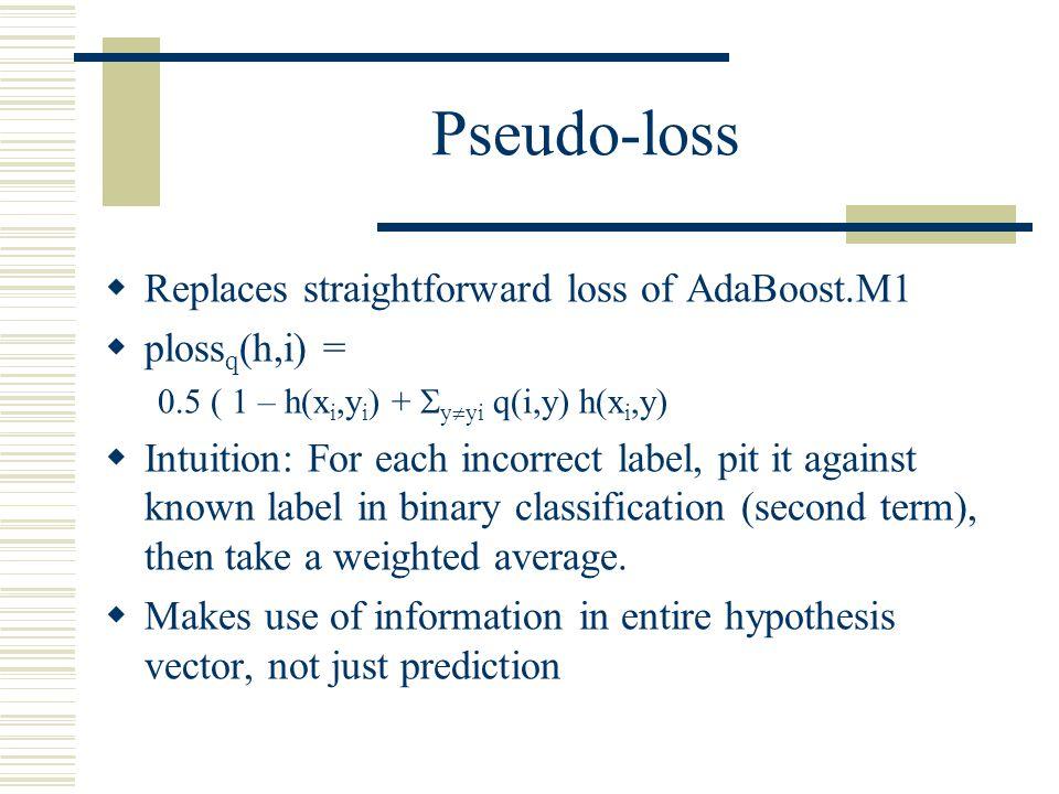 Pseudo-loss Replaces straightforward loss of AdaBoost.M1 plossq(h,i) =