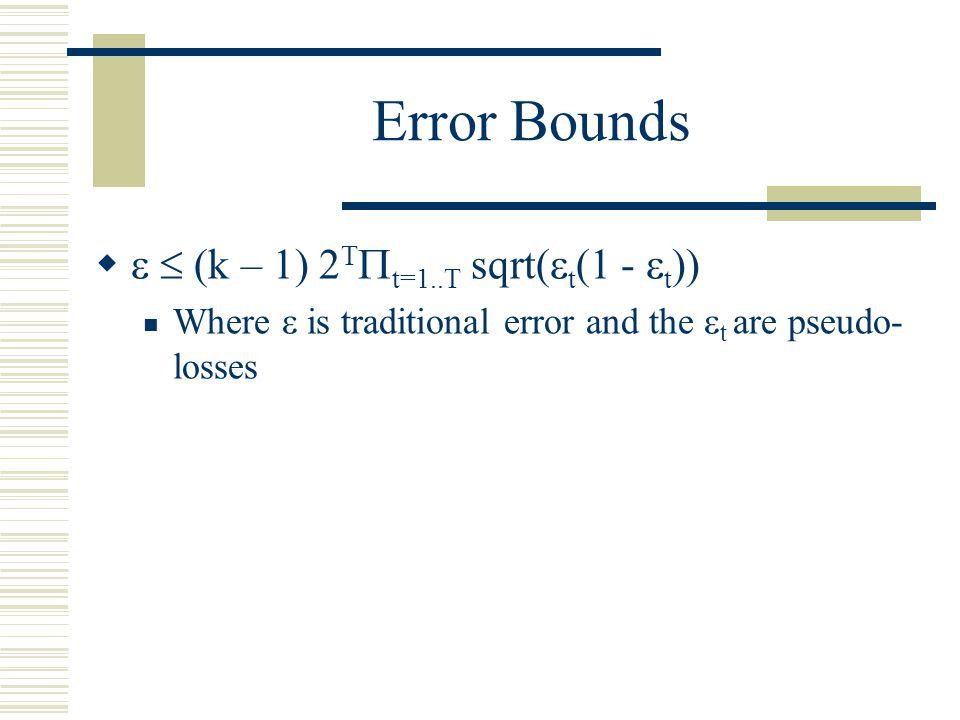 Error Bounds   (k – 1) 2Tt=1..T sqrt(t(1 - t))