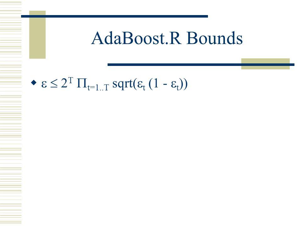 AdaBoost.R Bounds   2T t=1..T sqrt(t (1 - t))