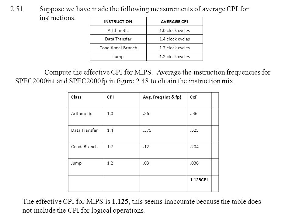 2.51 Suppose we have made the following measurements of average CPI for instructions:
