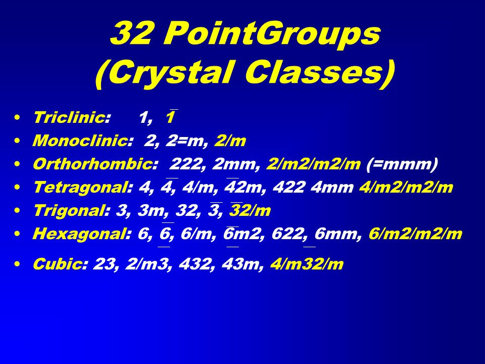 32 PointGroups (Crystal Classes)