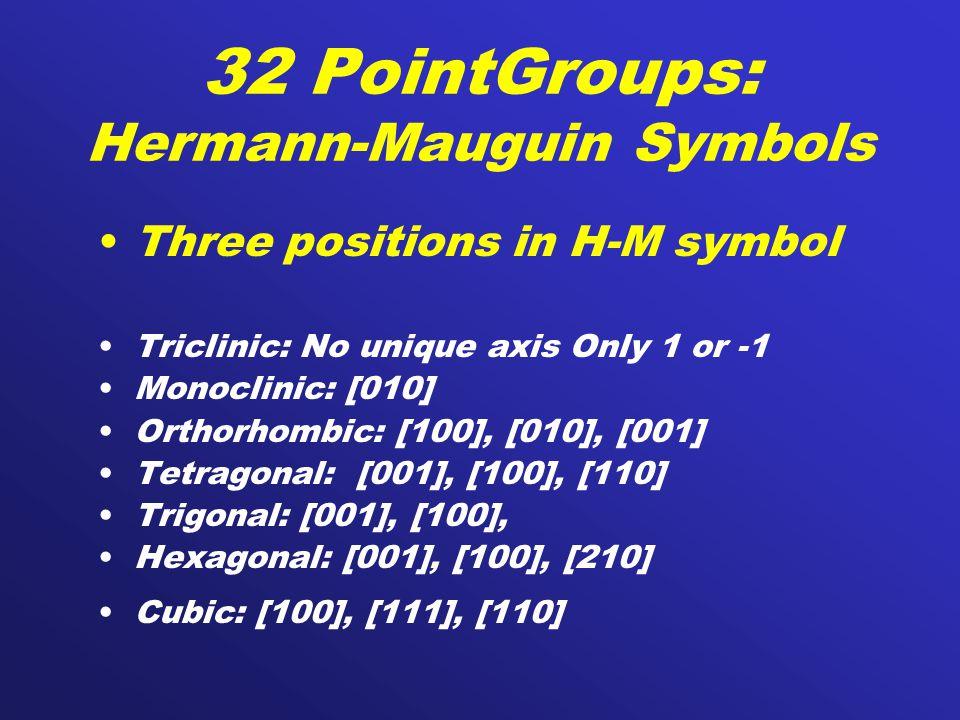 32 PointGroups: Hermann-Mauguin Symbols