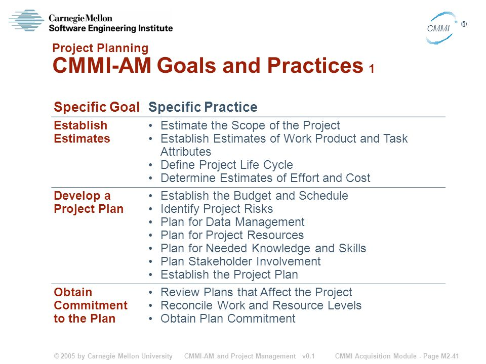 Project Planning CMMI-AM Goals and Practices 1