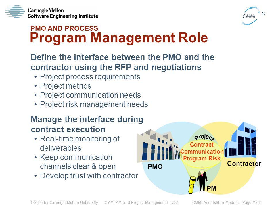 Program Management Role