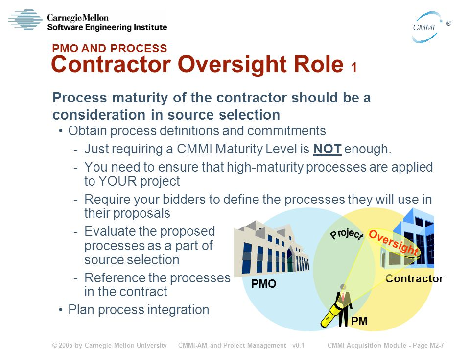Contractor Oversight Role 1