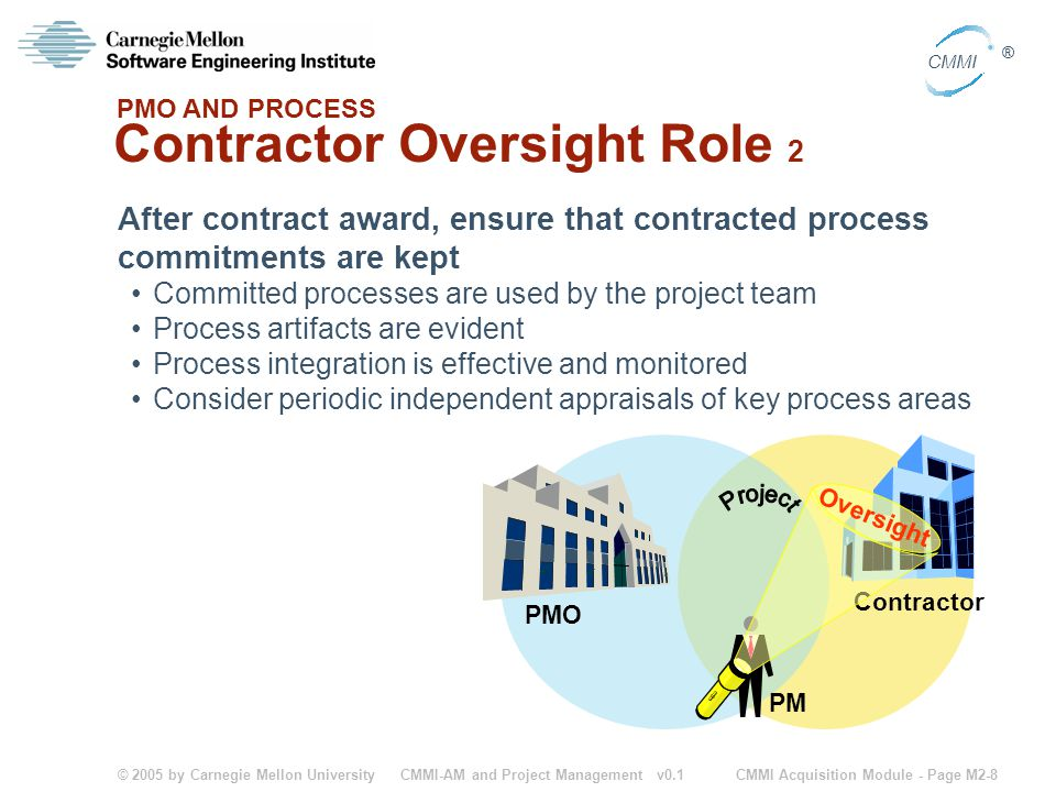 Contractor Oversight Role 2