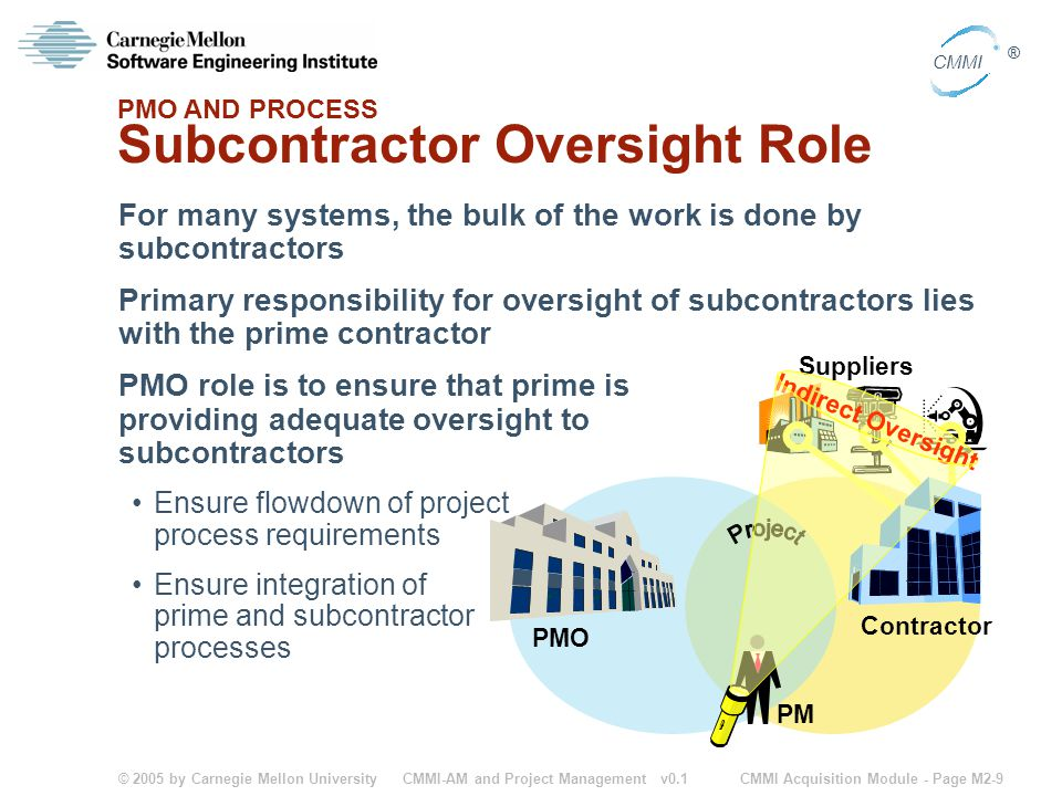 Subcontractor Oversight Role