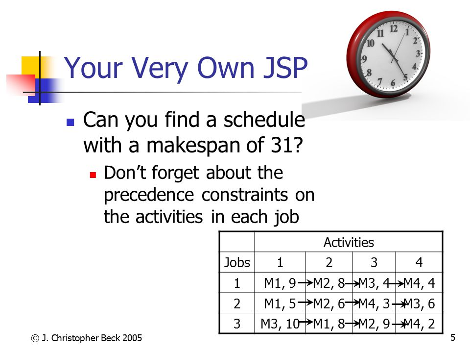 Your Very Own JSP Can you find a schedule with a makespan of 31