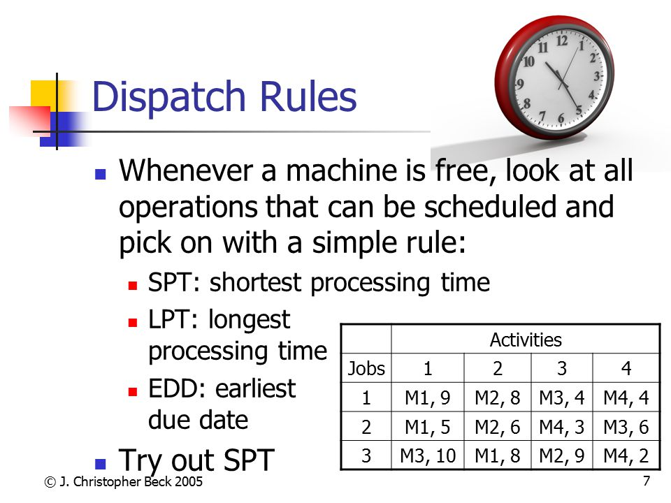 Dispatch Rules Whenever a machine is free, look at all operations that can be scheduled and pick on with a simple rule: