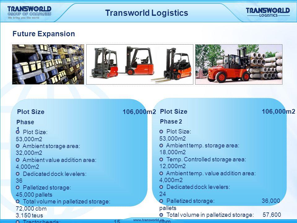 Transworld Logistics Future Expansion Plot Size 106,000m2