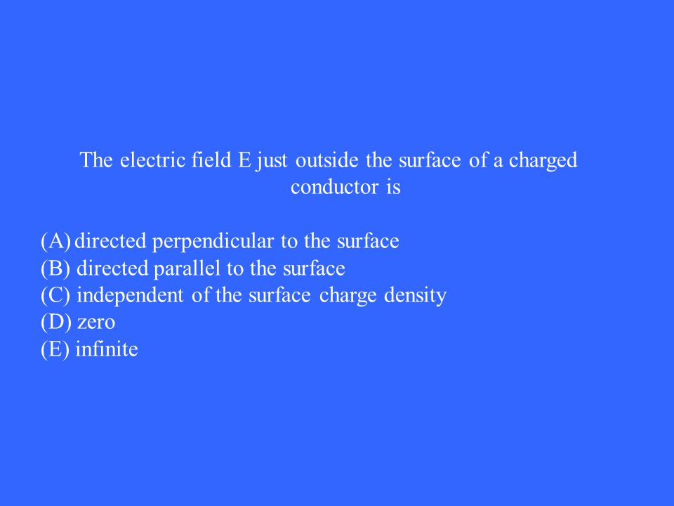 The electric field E just outside the surface of a charged conductor is