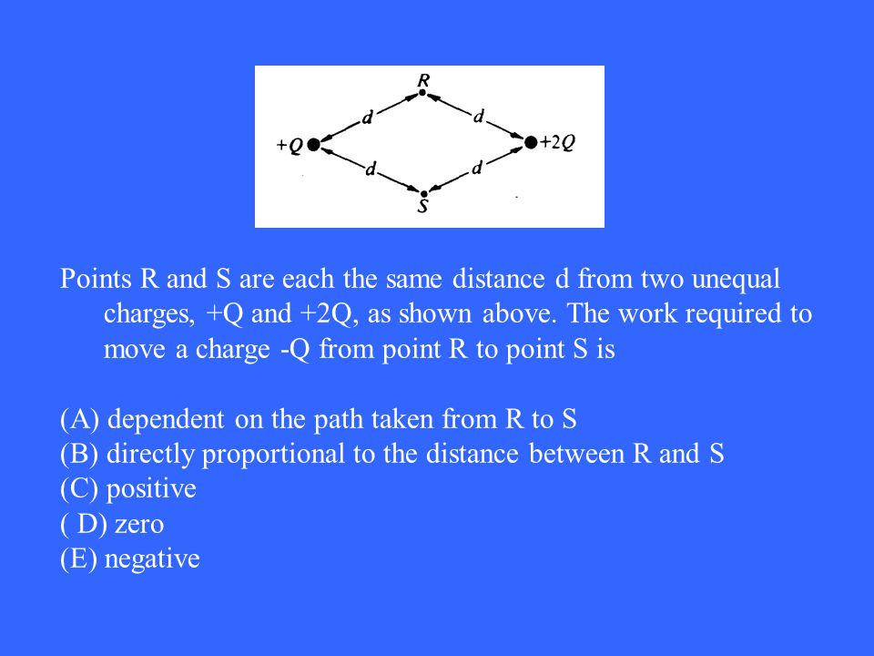 Points R and S are each the same distance d from two unequal charges, +Q and +2Q, as shown above. The work required to move a charge ‑Q from point R to point S is