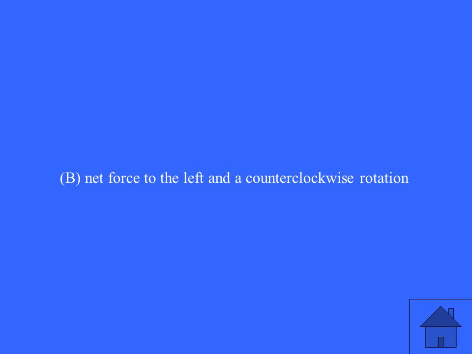 (B) net force to the left and a counterclockwise rotation