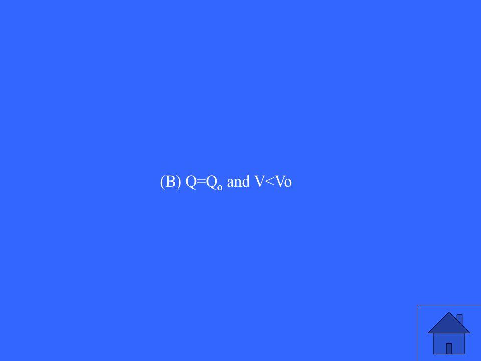 (B) Q=Qo and V<Vo