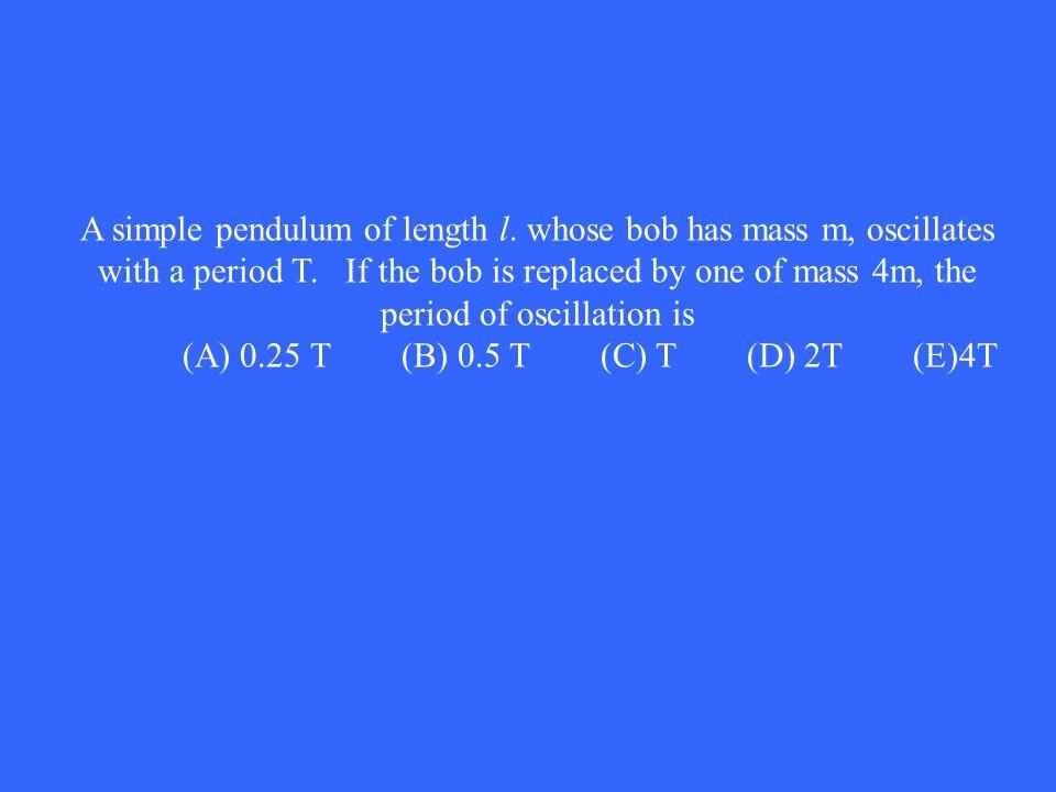 (A) 0.25 T (B) 0.5 T (C) T (D) 2T (E)4T