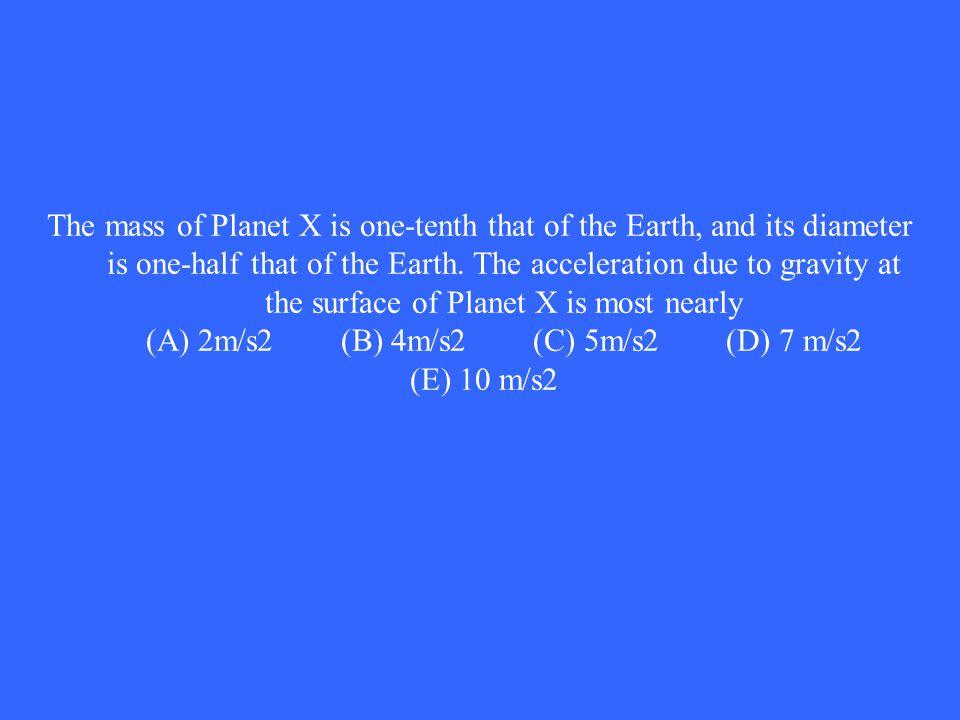 (A) 2m/s2 (B) 4m/s2 (C) 5m/s2 (D) 7 m/s2