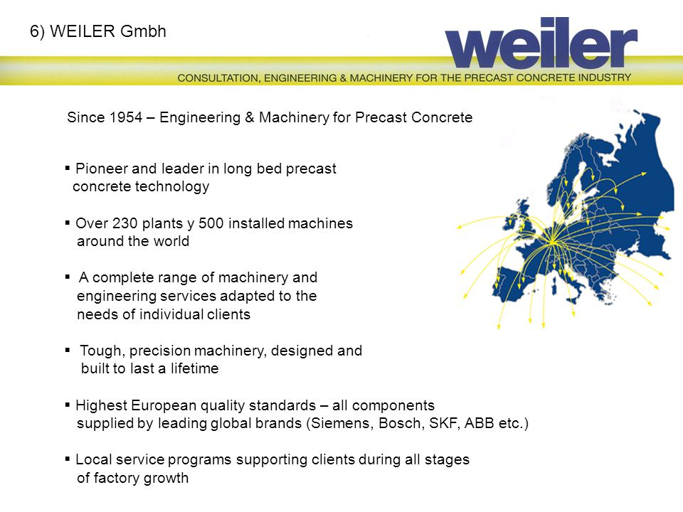 Since 1954 – Engineering & Machinery for Precast Concrete