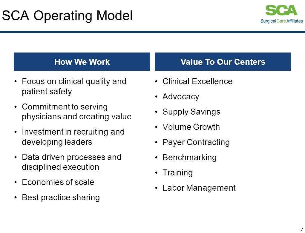 SCA Operating Model How We Work Value To Our Centers