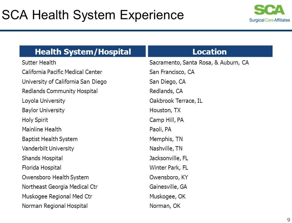 SCA Health System Experience