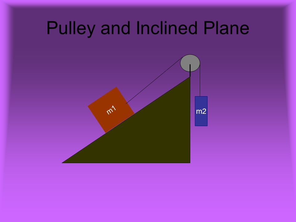 Pulley and Inclined Plane