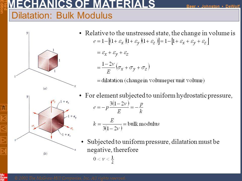 Dilatation: Bulk Modulus