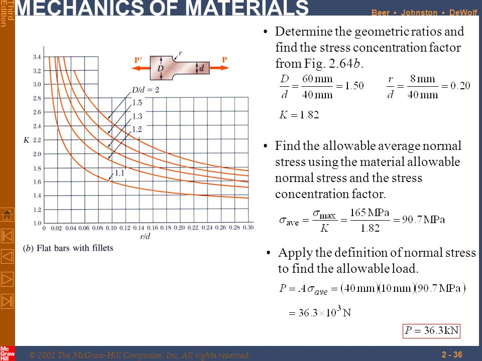 Determine the geometric ratios and find the stress concentration factor from Fig. 2.64b.