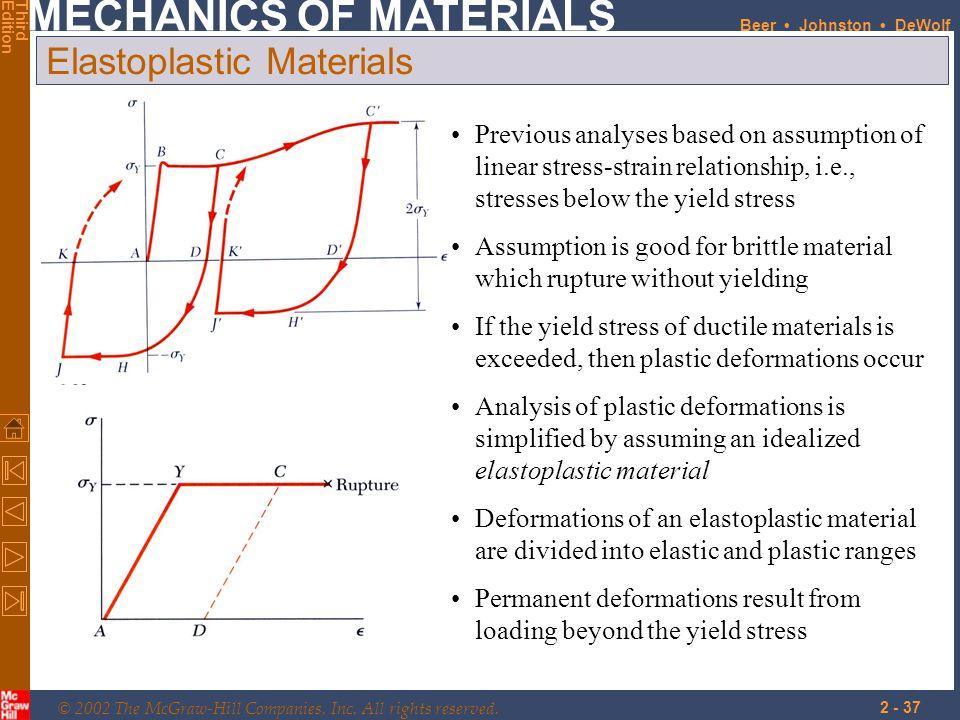 Elastoplastic Materials