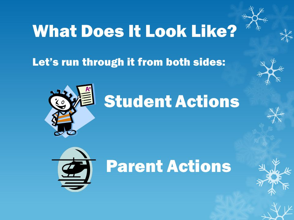 What Does It Look Like Let's run through it from both sides: Student Actions Parent Actions