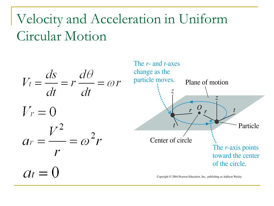 Velocity and Acceleration in Uniform Circular Motion