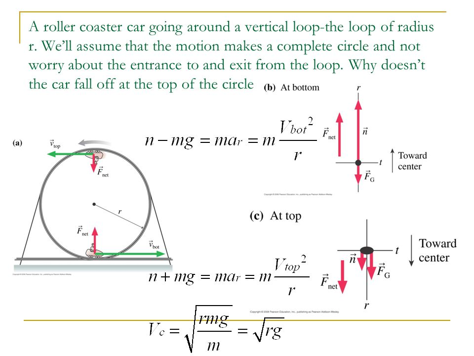 A roller coaster car going around a vertical loop-the loop of radius r