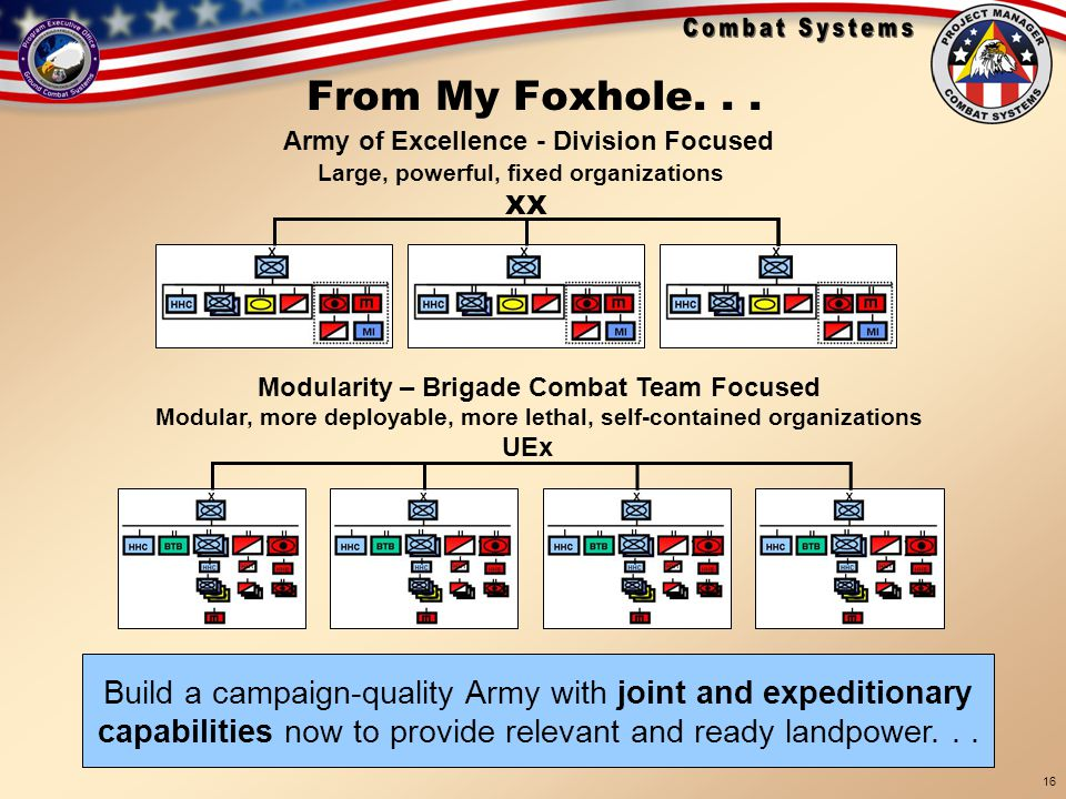 From My Foxhole. . . Army of Excellence - Division Focused. Large, powerful, fixed organizations. XX.
