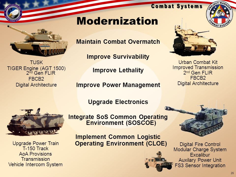 Modernization Maintain Combat Overmatch Improve Survivability