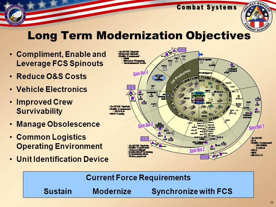 Long Term Modernization Objectives