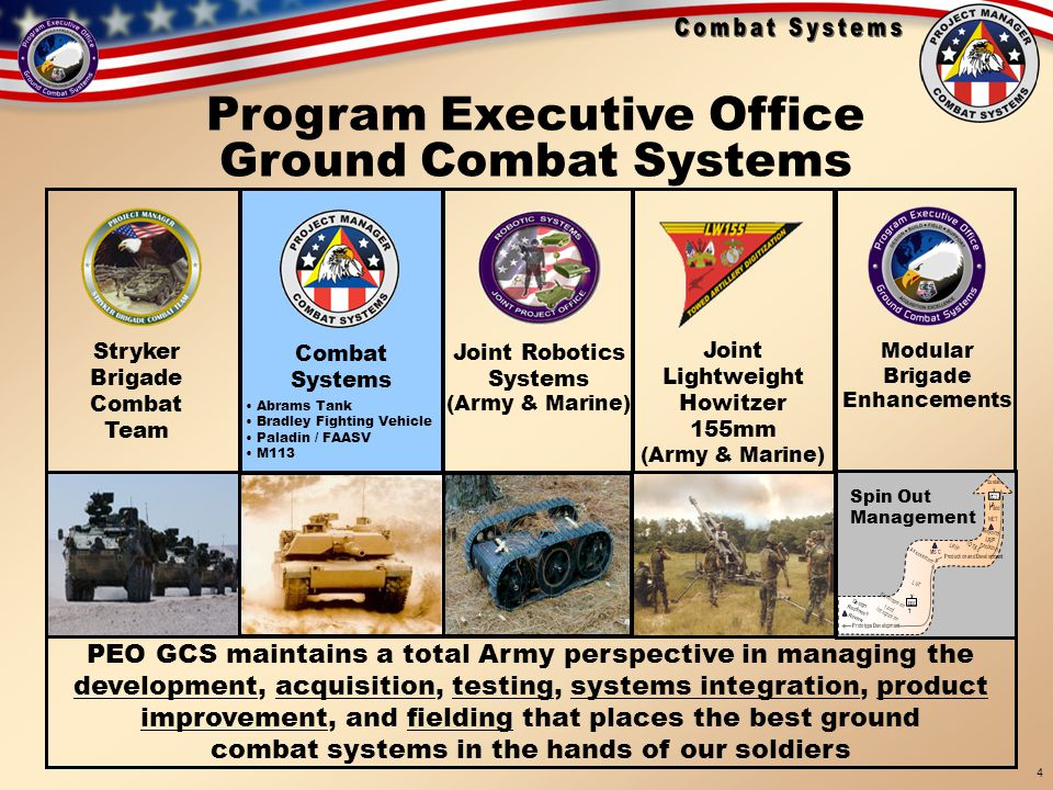 Program Executive Office Ground Combat Systems