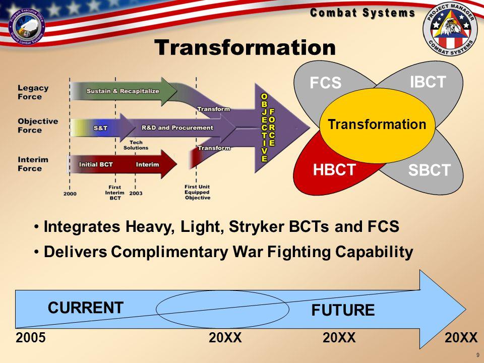 Transformation FCS IBCT HBCT SBCT