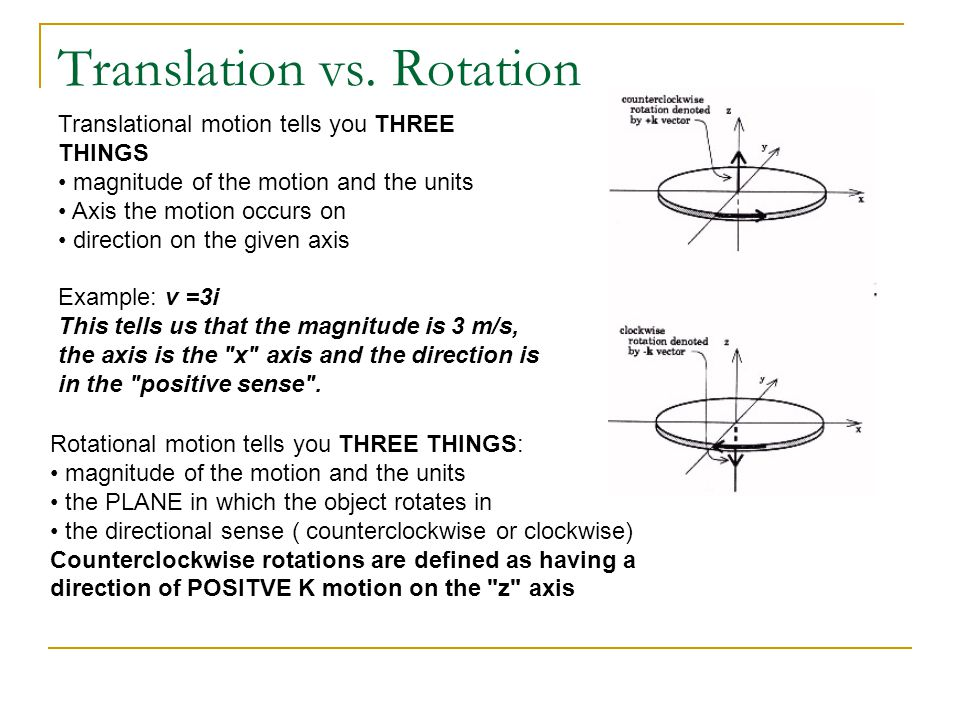 Translation vs. Rotation