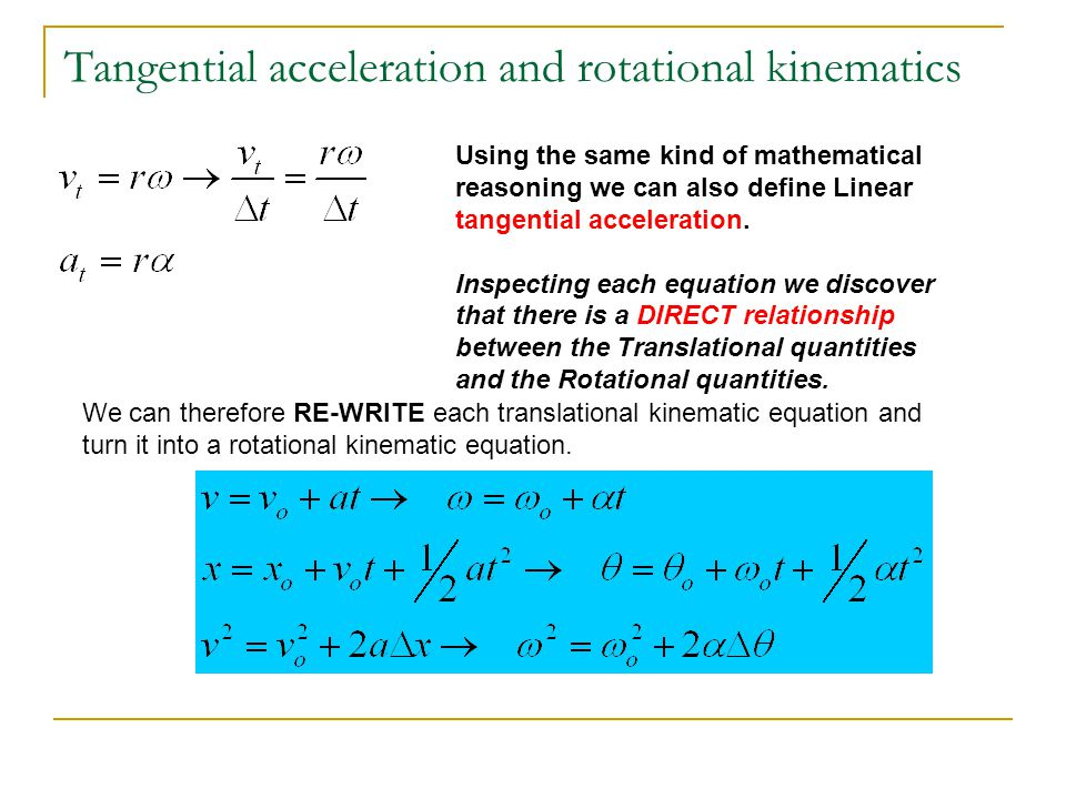 Tangential acceleration and rotational kinematics